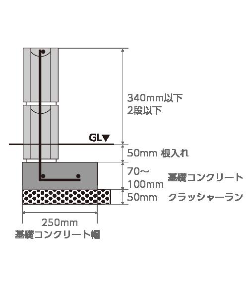基礎コンクリート幅250mm、クラッシャーラン厚み50mm、基礎コンクリート70〜100mm、根入れ50mm