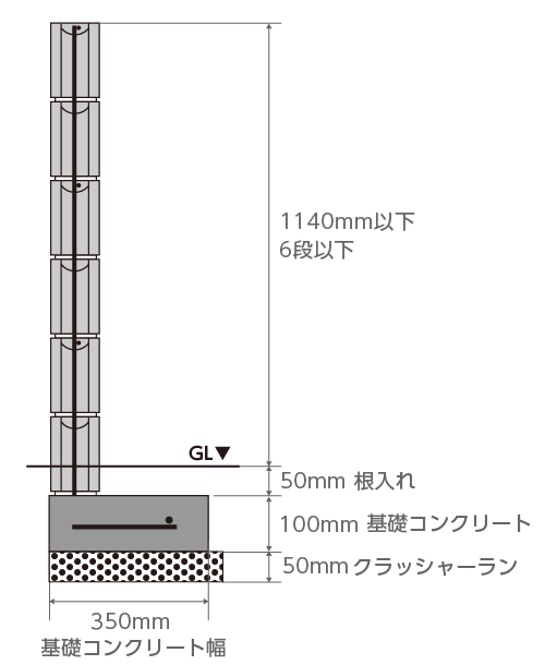 基礎コンクリート幅350mm、クラッシャーラン厚み50mm、基礎コンクリート100mm、根入れ50mm