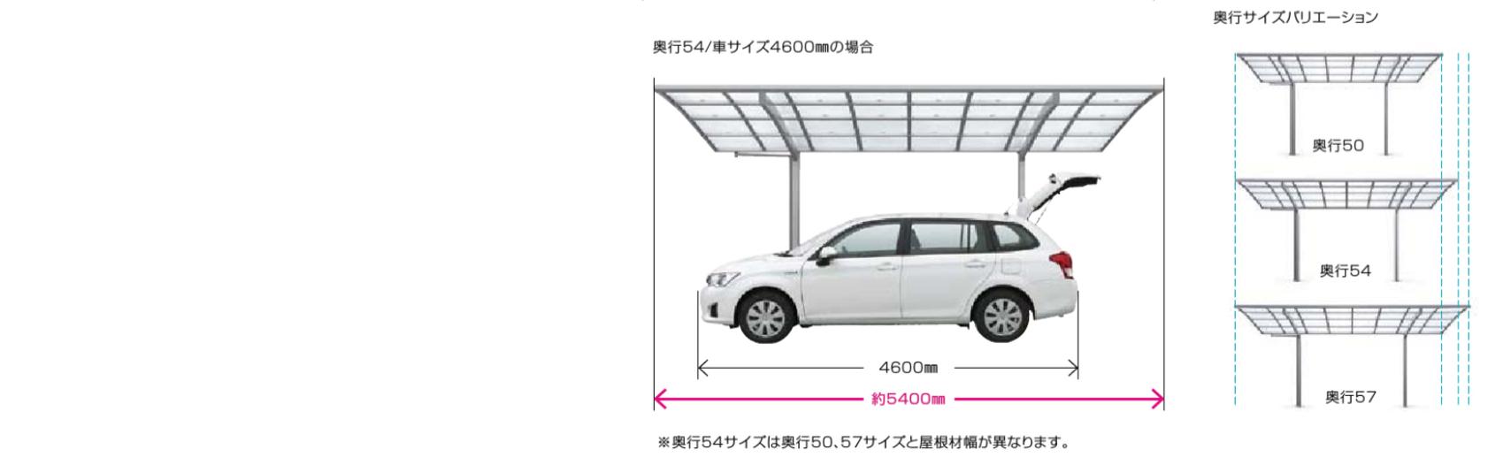 奥行54も新設定。さらに豊富なサイズバリエーション。 奥行50、57のサイズに加えて、一般的な駐車スペースに合わせた奥行54を新たに設定。敷地への対応力を高めています。例えば、奥行54の場合、大型車にはジャストサイズ。小型車には雨の日などの荷物の積み降ろしに便利な空間が生まれます。 奥行54/車サイズ4600mmの場合 ※奥行54サイズは奥行50、57サイズと屋根材幅が異なります。 奥行サイズバリエーション