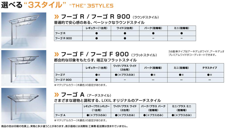 """選べる""""3スタイル"""" フーゴR/フーゴR900(ラウンドスタイル) 普遍的で安心感のある、ベーシックなラウンドスタイル フーゴF/フーゴF900(フラットスタイル) 都会的な印象をもたらす、端正なフラットスタイル フーゴA(アーチスタイル) さまざまな建物と調和する、LIXILオリジナルのアーチスタイル"""