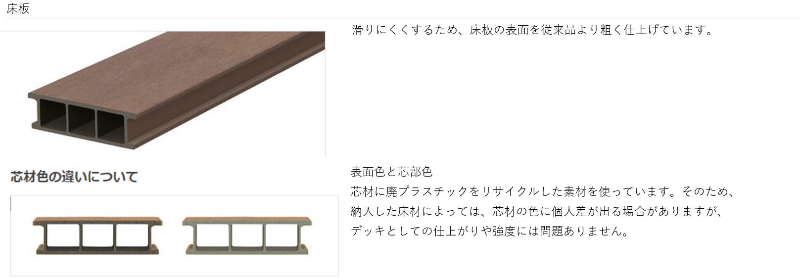 床板 滑りにくくするため、床板の表面を従来品より粗く仕上げています。 芯材色の違いについて 芯材に廃プラスチックをリサイクルした素材を使っています。そのため、納入した床材によっては、芯材の色に個人差がでる場合がありますが、デッキとしての仕上がりや強度には問題ありません。