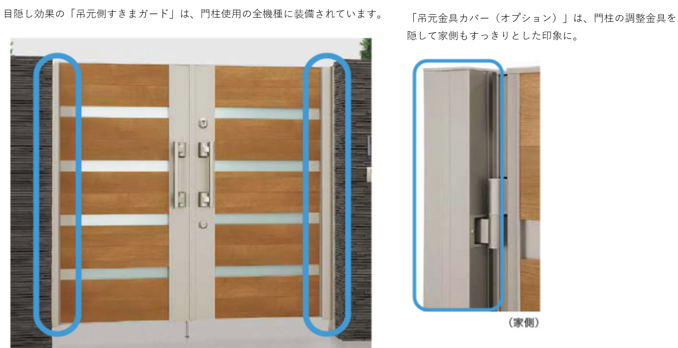 プレミエス門扉の「クオリティ」 プレミエスシリーズが持つ品質とは、洗練されたデザインや装飾性だけではありません。毎日気持ちよく使えるための工夫や、留守中もしっかり家を守ってくれる機能など、見た目ではわからない細かい配慮も含めたひとつひとつの品質が、プレミエスシリーズの価値をつくり上げています。 目隠し効果の「吊元側すきまガード」は、門柱仕様の全機種に装備されています。 「吊元金具カバー(オプション)」は、門柱の調整金具を隠して家側もすっきりとした印象に。