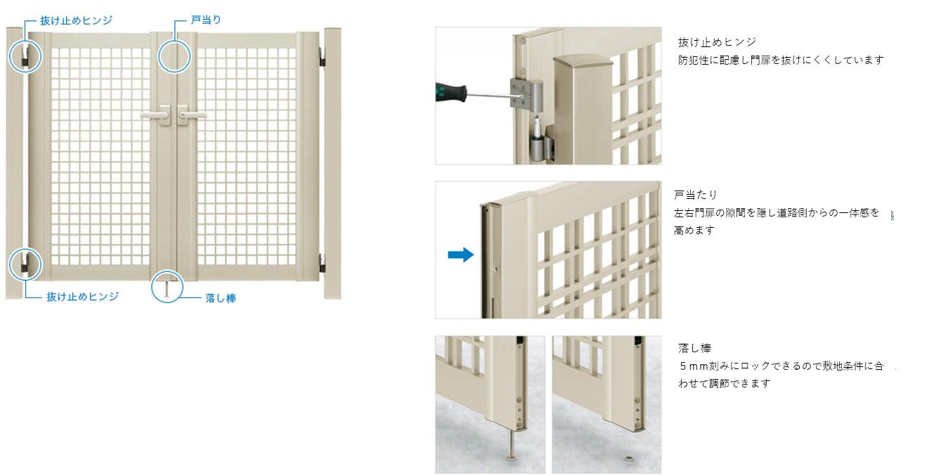 シンプレオ 門扉 抜け止めヒンジ 防犯性に配慮し門扉を抜けにくくしています。 戸当たり 左右門扉の隙間を隠し道路側からの一体感を高めます。 落し棒 5㎜刻みにロックできるので敷地条件に合わせて調整できます。